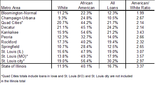illinois_factbook_chart.PNG