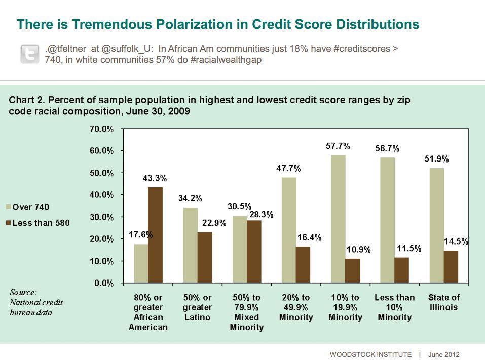 credit_scores.JPG