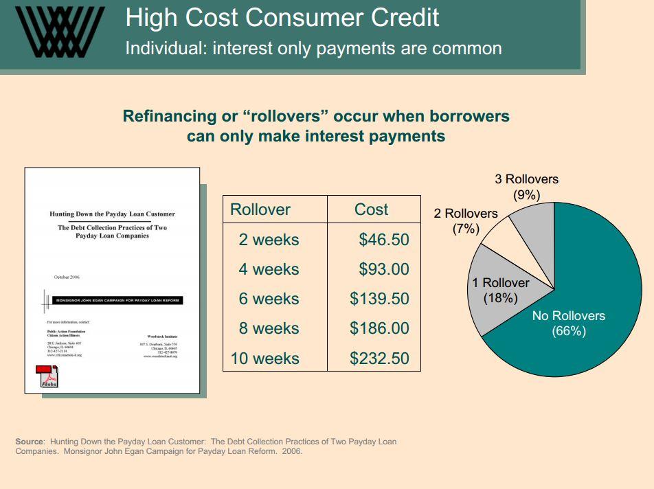 high_cost_credit.JPG
