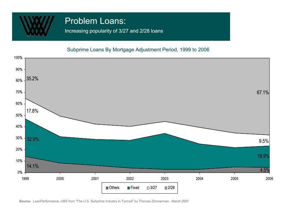 subprime_lending.JPG