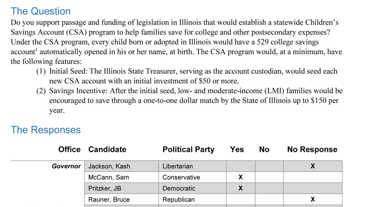 children s savings accounts statewide candidates respond to